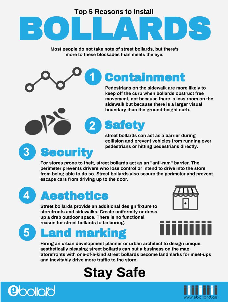 Bollards Purposes infographic